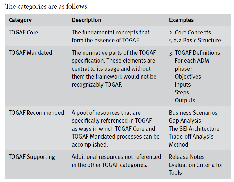301 moved permanently for Togaf definition